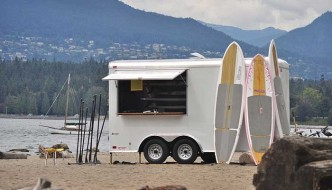 select stand up paddleboard
