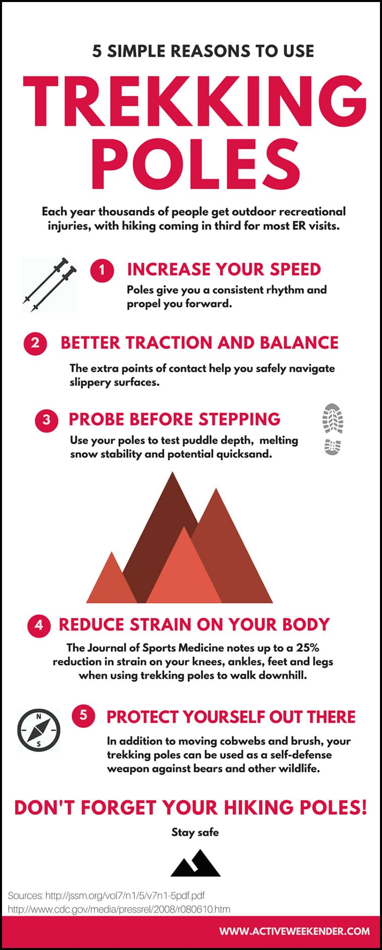 reasons to use trekking poles