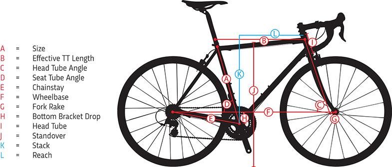 road bike size image